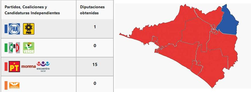prep-diputaciones