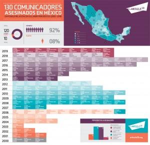 amlo-periodistas-cuarta-tranformacion-prensa-3-04082019